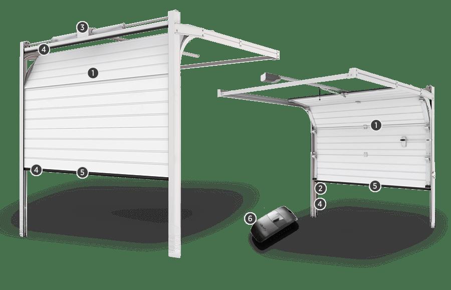 Elementy składowe bramy garazowej