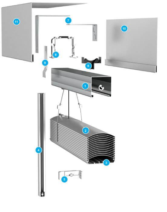 System żaluzji fasadowj